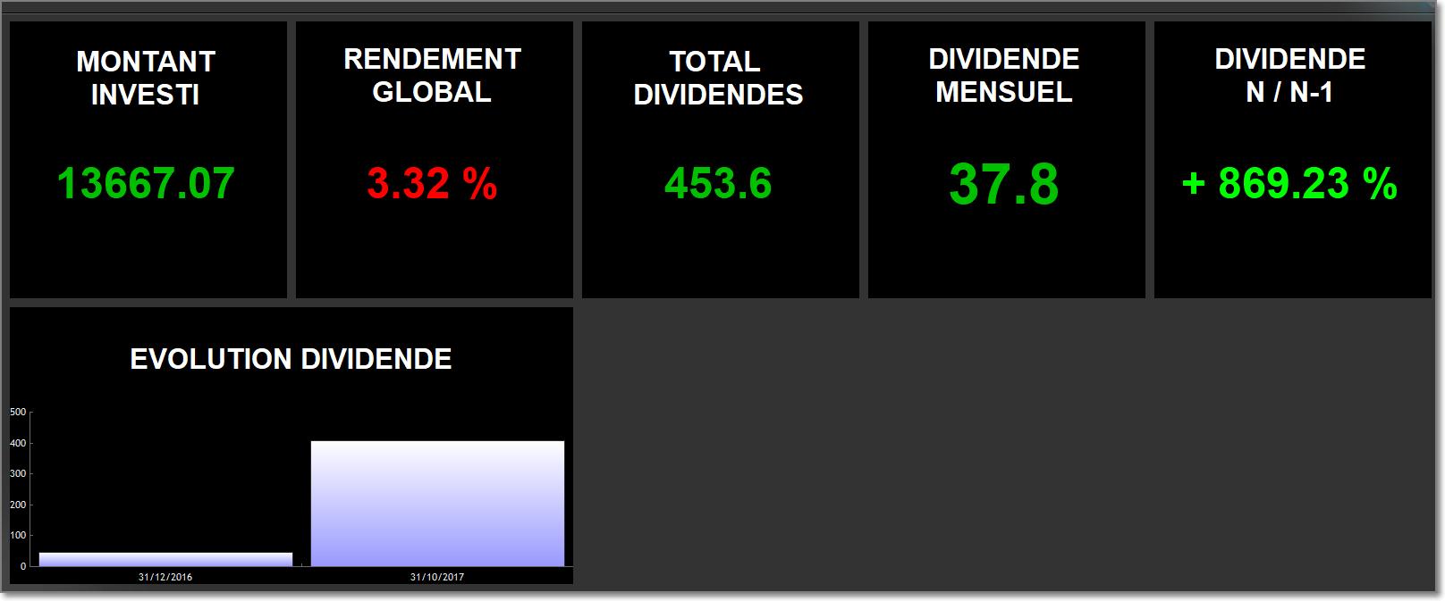 http://www.aristocrates-du-dividende.fr/wp-content/uploads/2017/11/Image829.png