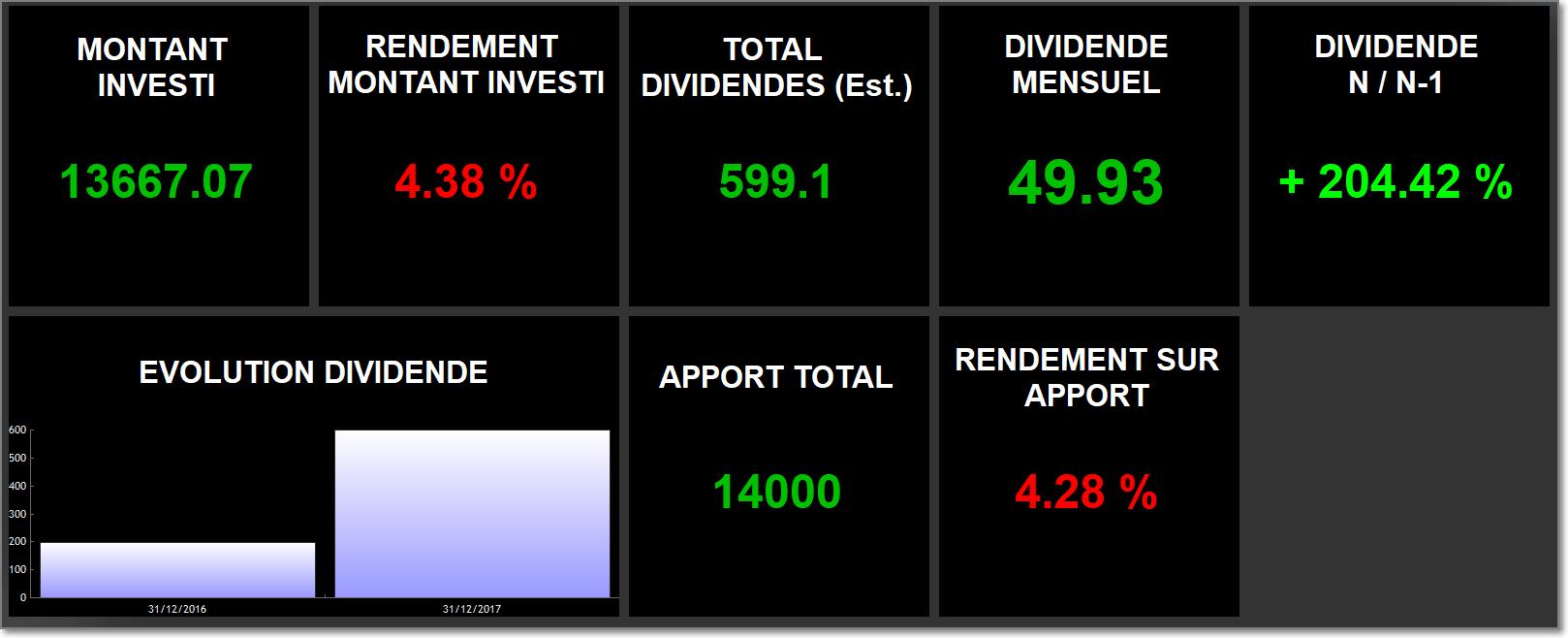 http://www.aristocrates-du-dividende.fr/wp-content/uploads/2017/12/Image887.png