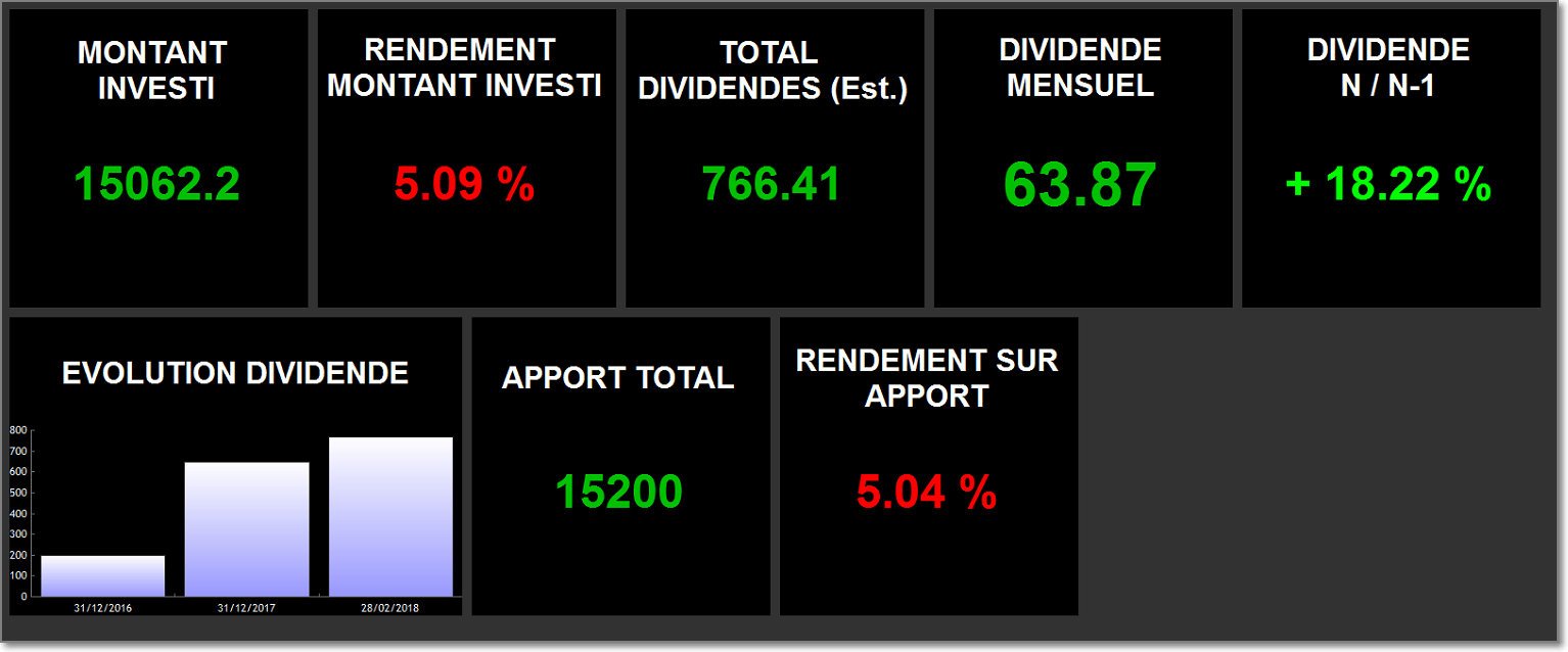 http://www.aristocrates-du-dividende.fr/wp-content/uploads/2018/03/Image077.png