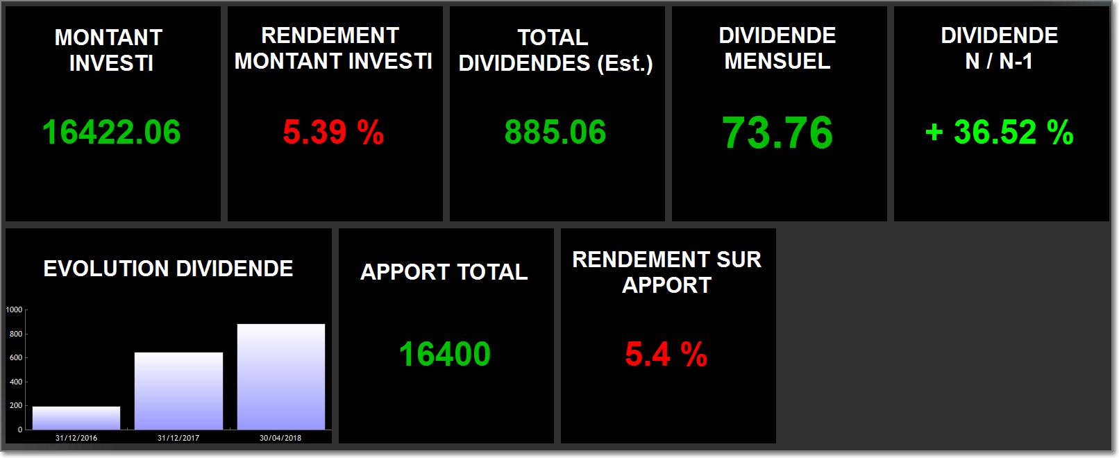 http://www.aristocrates-du-dividende.fr/wp-content/uploads/2018/04/Image135.png
