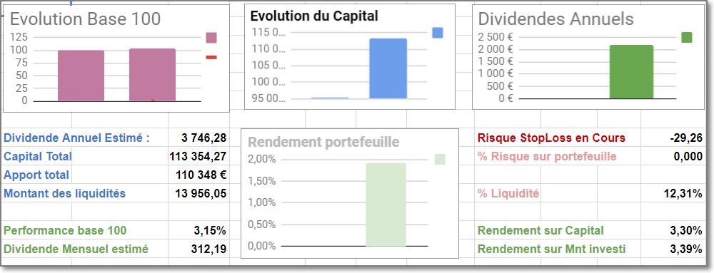 http://www.aristocrates-du-dividende.fr/wp-content/uploads/2018/09/Image_033.png