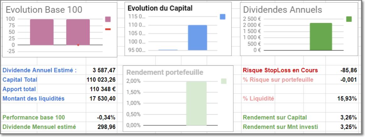 http://www.aristocrates-du-dividende.fr/wp-content/uploads/2018/10/Image001.png