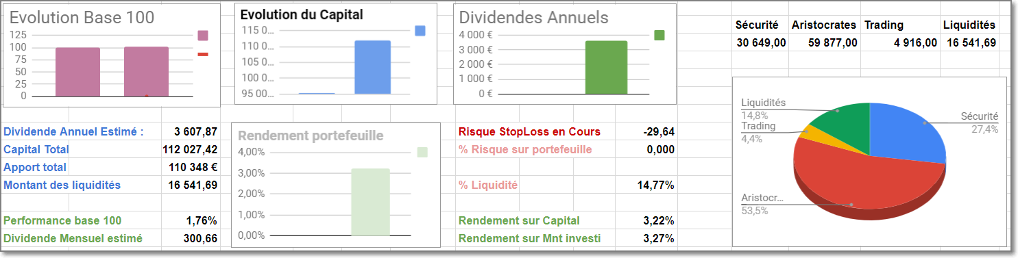 http://www.aristocrates-du-dividende.fr/wp-content/uploads/2018/10/Image007.png