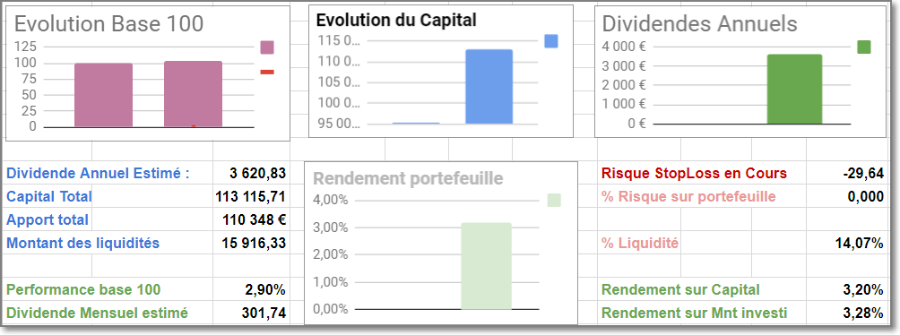 http://www.aristocrates-du-dividende.fr/wp-content/uploads/2018/10/Image015.png