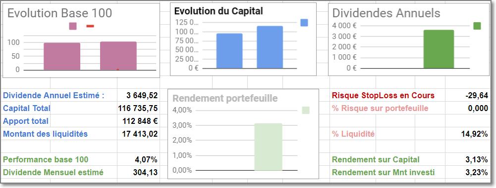 http://www.aristocrates-du-dividende.fr/wp-content/uploads/2018/11/Image003.png