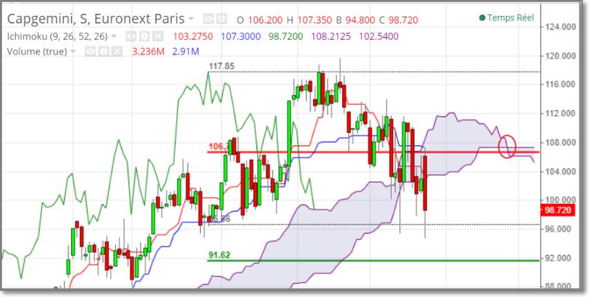http://www.aristocrates-du-dividende.fr/wp-content/uploads/2018/12/Image033.png