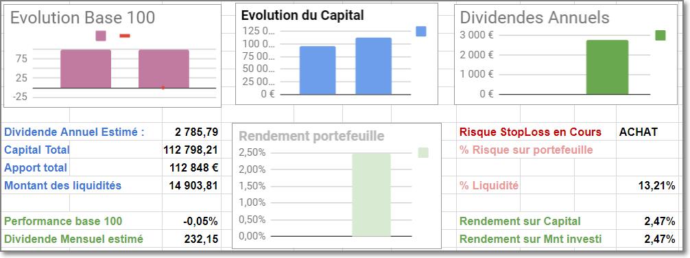 http://www.aristocrates-du-dividende.fr/wp-content/uploads/2019/01/Image_002.png