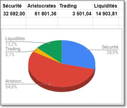 http://www.aristocrates-du-dividende.fr/wp-content/uploads/2019/01/Image_003.png
