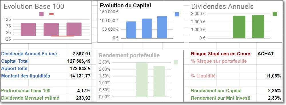 https://www.aristocrates-du-dividende.fr/wp-content/uploads/2019/02/Image001.png