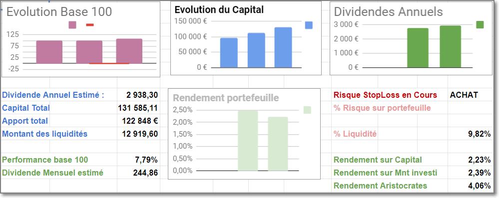 https://www.aristocrates-du-dividende.fr/wp-content/uploads/2019/04/Image002.png
