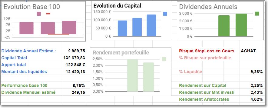 https://www.aristocrates-du-dividende.fr/wp-content/uploads/2019/05/Image003.png