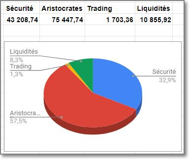 https://www.aristocrates-du-dividende.fr/wp-content/uploads/2019/06/Image002.png