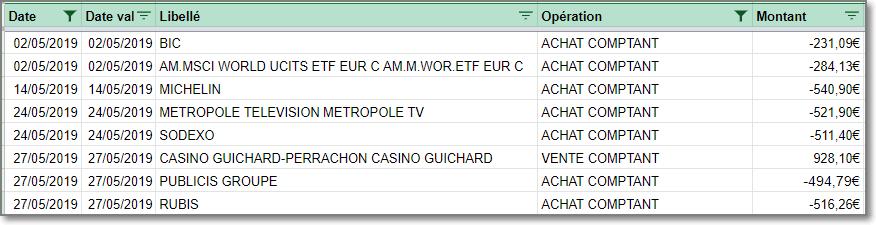 https://www.aristocrates-du-dividende.fr/wp-content/uploads/2019/06/Image052.png