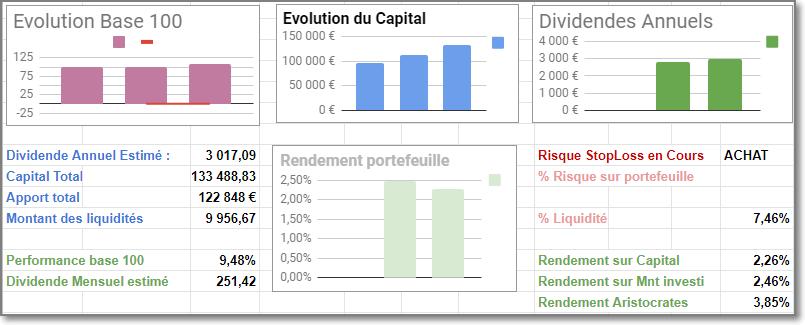 https://www.aristocrates-du-dividende.fr/wp-content/uploads/2019/07/Image002-1.png