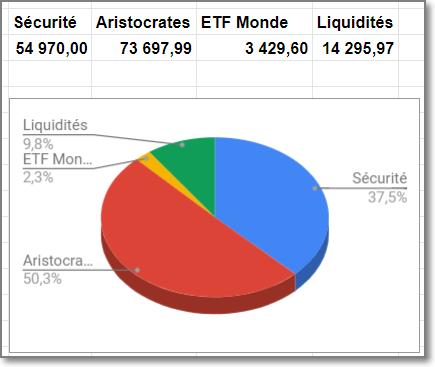 https://www.aristocrates-du-dividende.fr/wp-content/uploads/2019/08/Image002-1.png