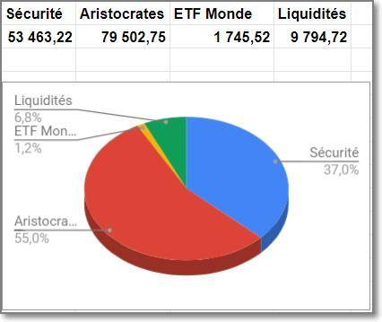 https://www.aristocrates-du-dividende.fr/wp-content/uploads/2019/08/Image002.png