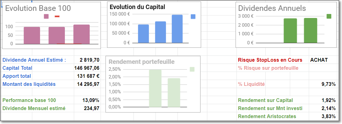 https://www.aristocrates-du-dividende.fr/wp-content/uploads/2019/08/Image003-1.png