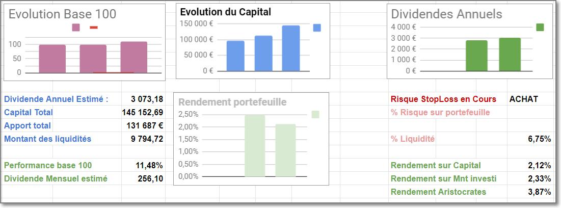 https://www.aristocrates-du-dividende.fr/wp-content/uploads/2019/08/Image003.png