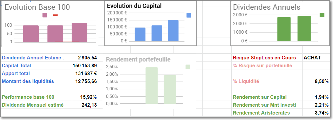 https://www.aristocrates-du-dividende.fr/wp-content/uploads/2019/10/Image002.png