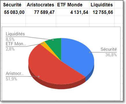 https://www.aristocrates-du-dividende.fr/wp-content/uploads/2019/10/Image003.png