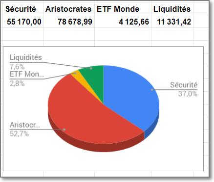 https://www.aristocrates-du-dividende.fr/wp-content/uploads/2019/11/Image001-1.png