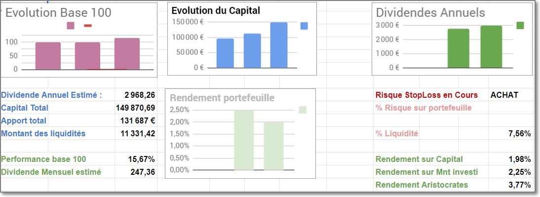 https://www.aristocrates-du-dividende.fr/wp-content/uploads/2019/11/Image002.png