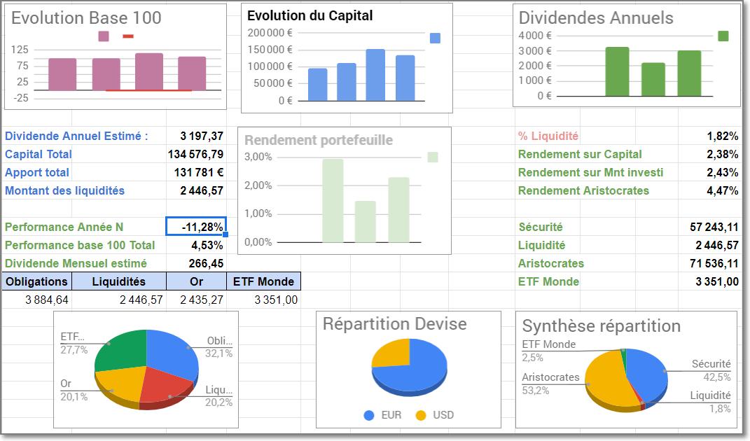 https://www.aristocrates-du-dividende.fr/wp-content/uploads/2020/05/Image002.png