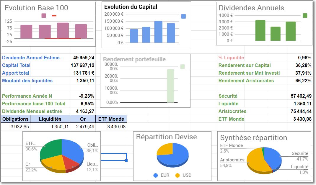 https://www.aristocrates-du-dividende.fr/wp-content/uploads/2020/06/Image003.png